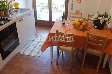 Apartamento Cocina Palermo Palermo Apartamento