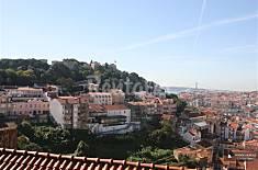 The Caracol da Graca Apartment in Lisbon Lisbon