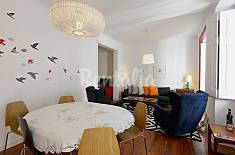 House for rent in Lisbon and Tagus Valley Lisbon